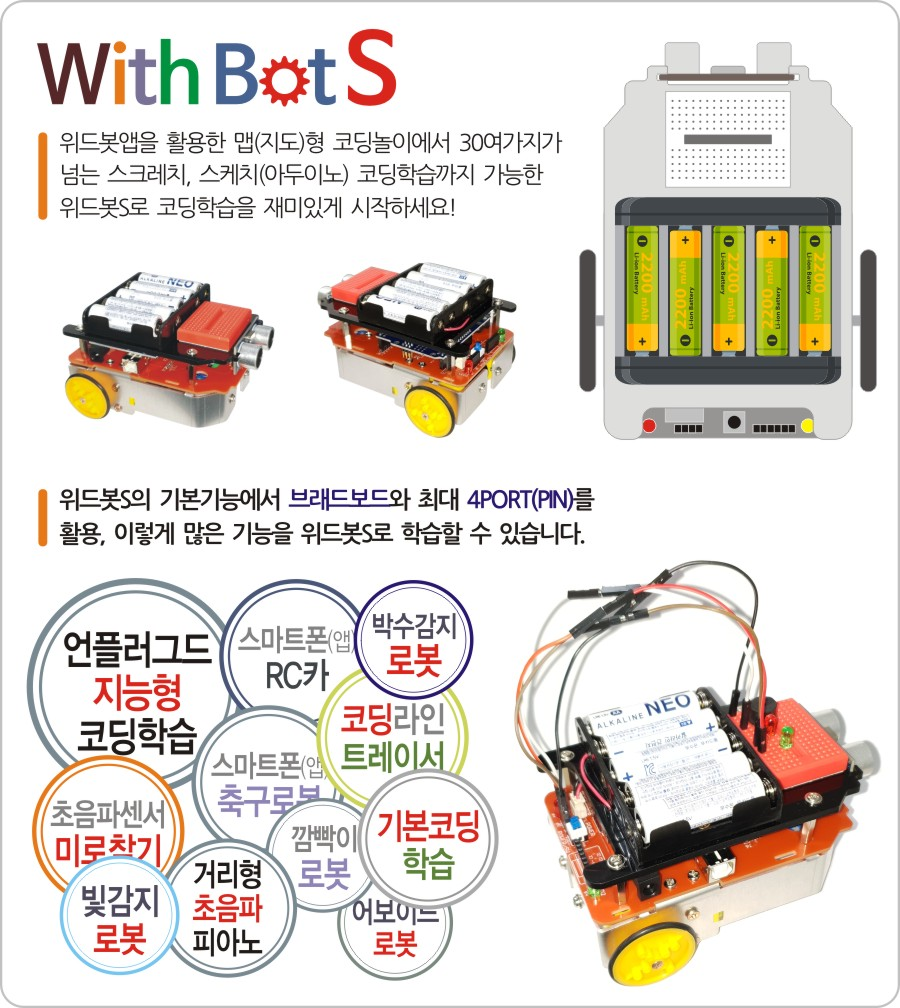 withbotS-a02.jpg